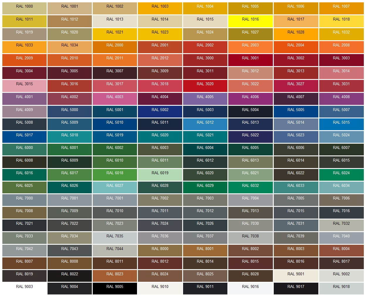 Ral Colour Chart For Specific Bumpers Escape4x4 Eu Offroad